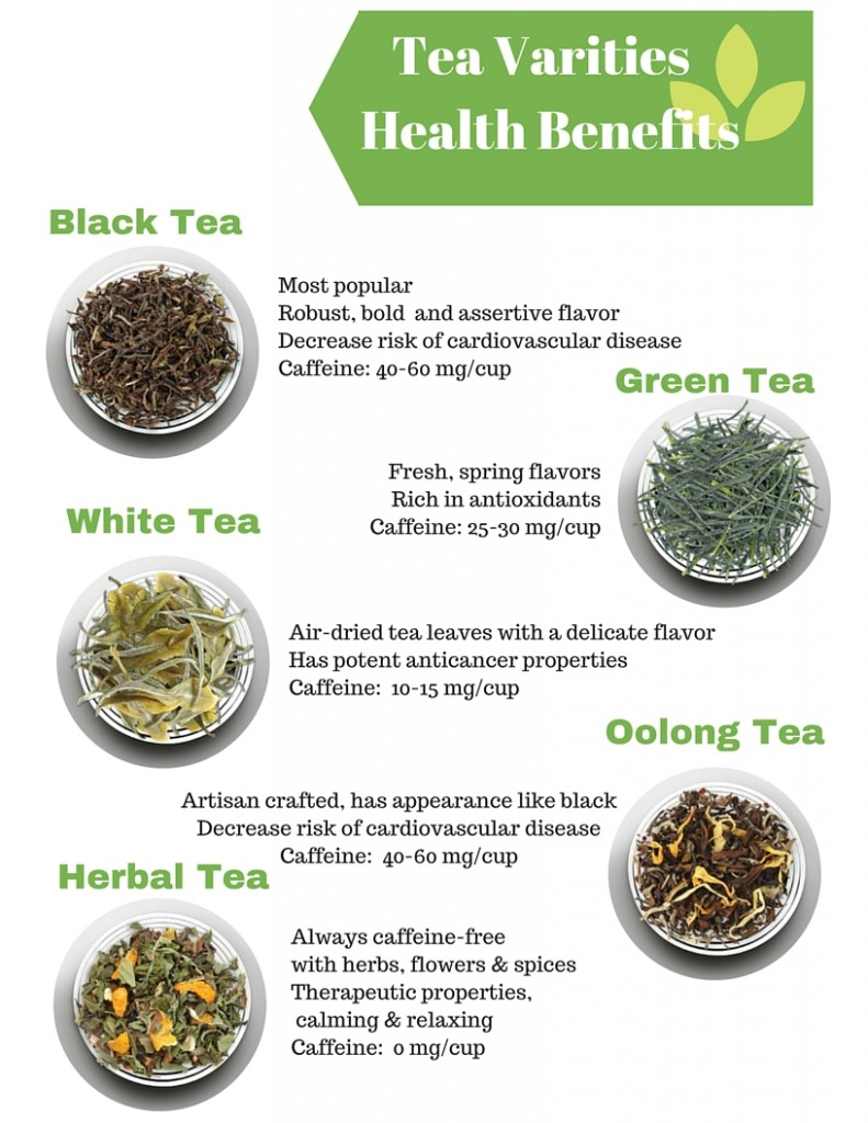 Oolong Tea To Lose Weight How To Take Oolong Tea For